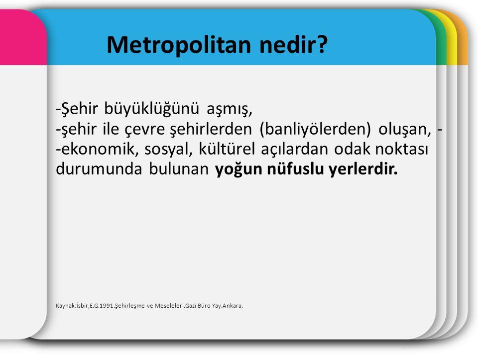 Metropolitan nedir -Şehir büyüklüğünü aşmış,