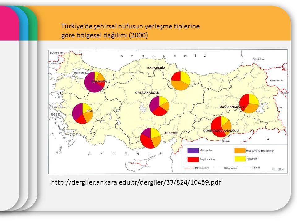 Türkiye'de şehirsel nüfusun yerleşme tiplerine göre bölgesel dağılımı (2000)