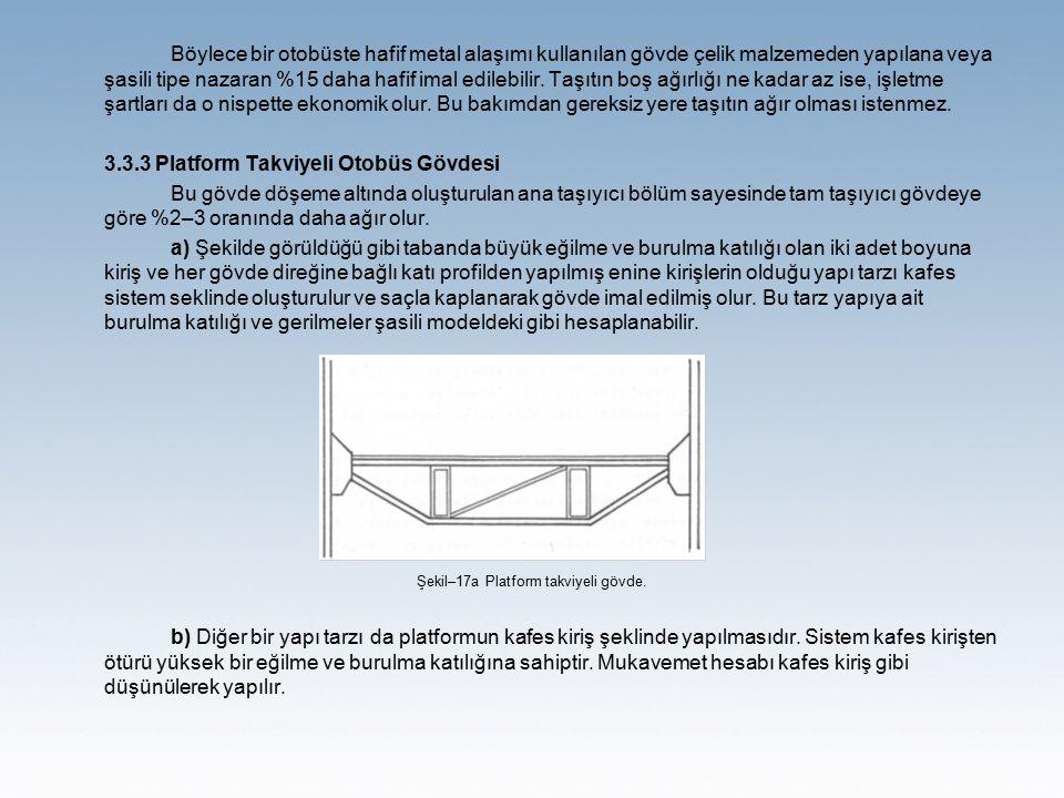 Şekil–17a Platform takviyeli gövde.