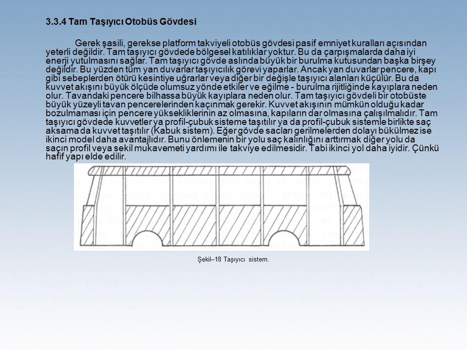 Şekil–18 Taşıyıcı sistem.