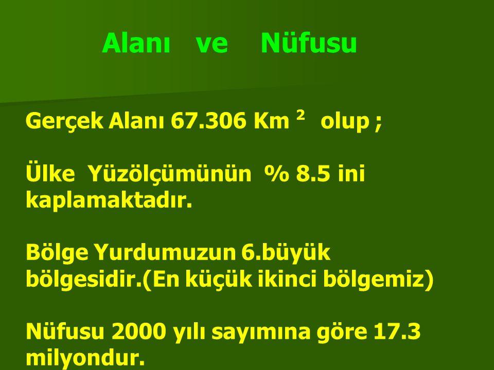 Alanı ve Nüfusu Gerçek Alanı 67.306 Km 2 olup ;