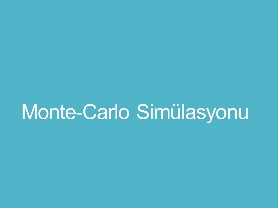 Monte-Carlo Simülasyonu