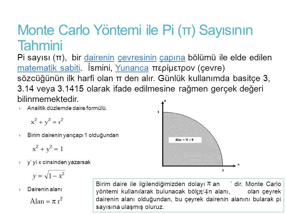 Monte Carlo Yöntemi ile Pi (π) Sayısının Tahmini
