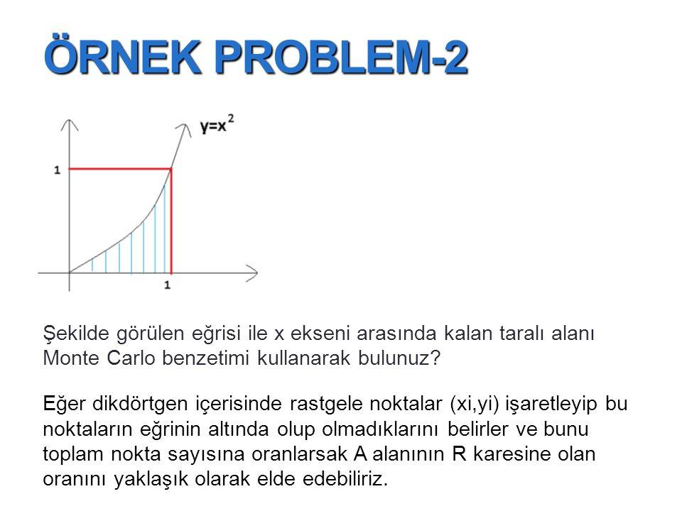ÖRNEK PROBLEM-2 Şekilde görülen eğrisi ile x ekseni arasında kalan taralı alanı Monte Carlo benzetimi kullanarak bulunuz