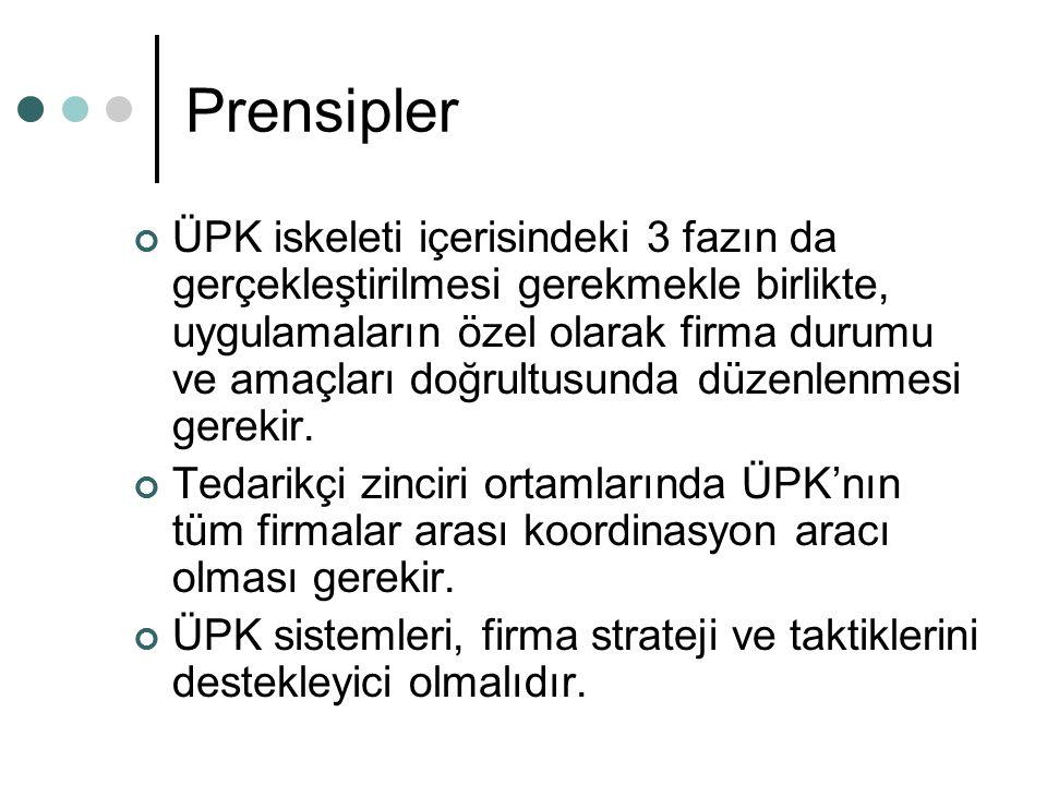 Prensipler