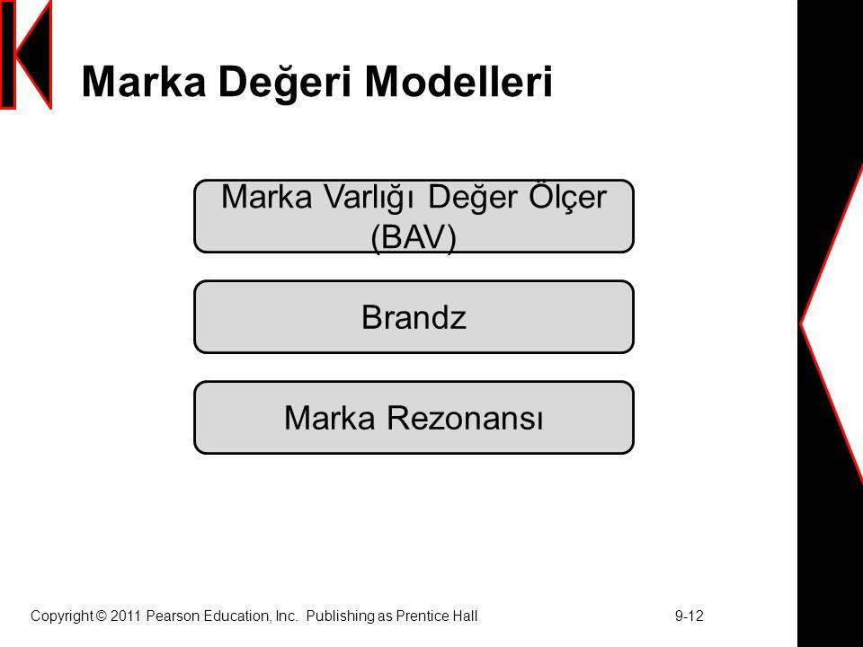 Marka Değeri Modelleri