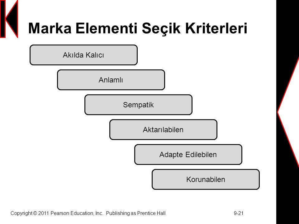 Marka Elementi Seçik Kriterleri