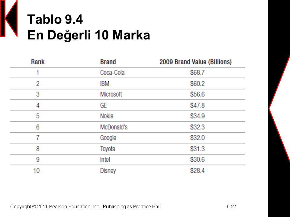 Tablo 9.4 En Değerli 10 Marka