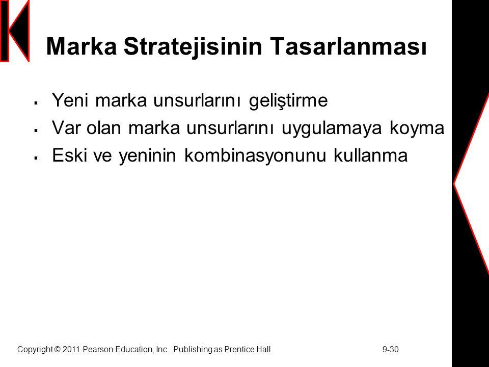 Marka Stratejisinin Tasarlanması