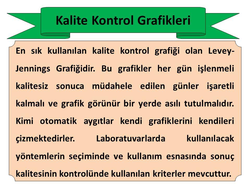 Kalite Kontrol Grafikleri