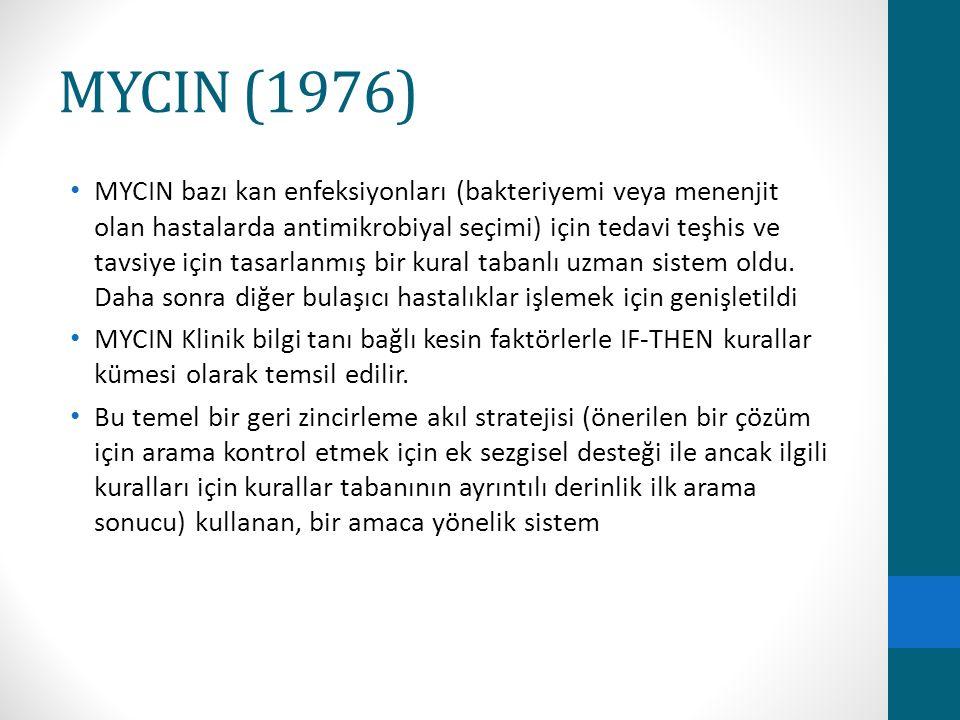 MYCIN (1976)