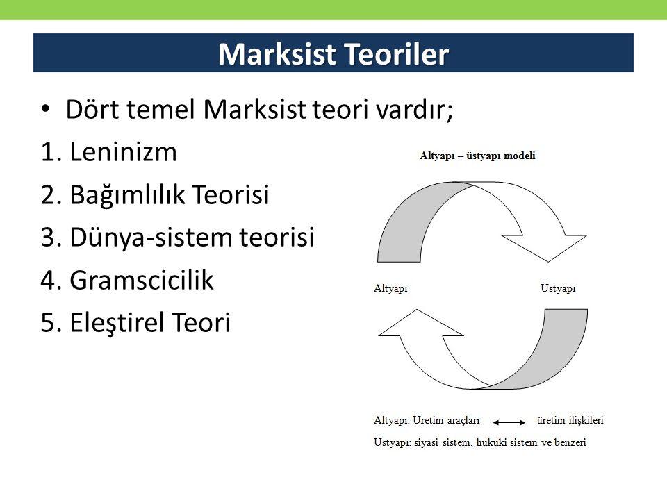 Marksist Teoriler Dört temel Marksist teori vardır; 1. Leninizm