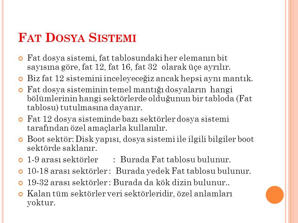 Fat Dosya Sistemi Fat dosya sistemi, fat tablosundaki her elemanın bit sayısına göre, fat 12, fat 16, fat 32 olarak üçe ayrılır.