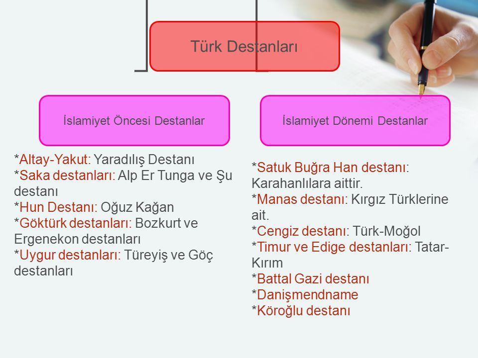 Türk Destanları *Altay-Yakut: Yaradılış Destanı