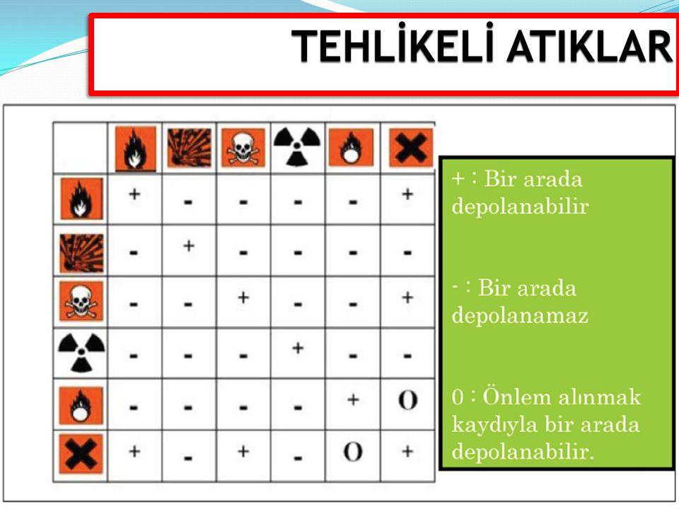 TEHLİKELİ ATIKLAR