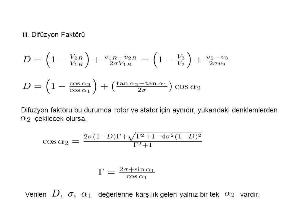 iii. Difüzyon Faktörü Difüzyon faktörü bu durumda rotor ve statör için aynıdır, yukarıdaki denklemlerden.