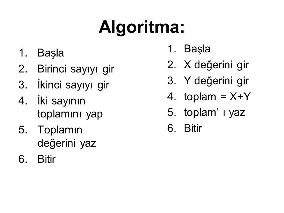 Algoritma: Başla Başla X değerini gir Birinci sayıyı gir
