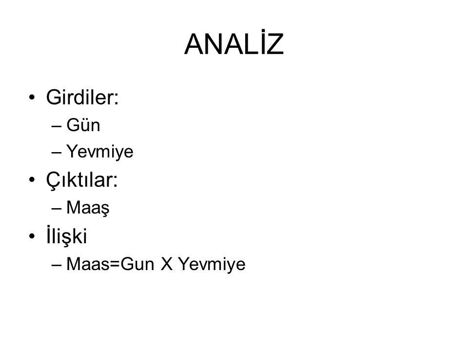 ANALİZ Girdiler: Gün Yevmiye Çıktılar: Maaş İlişki Maas=Gun X Yevmiye