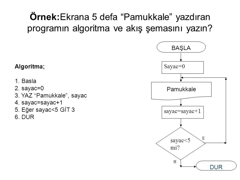 Örnek:Ekrana 5 defa Pamukkale yazdıran programın algoritma ve akış şemasını yazın