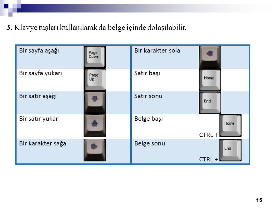 3. Klavye tuşları kullanılarak da belge içinde dolaşılabilir.