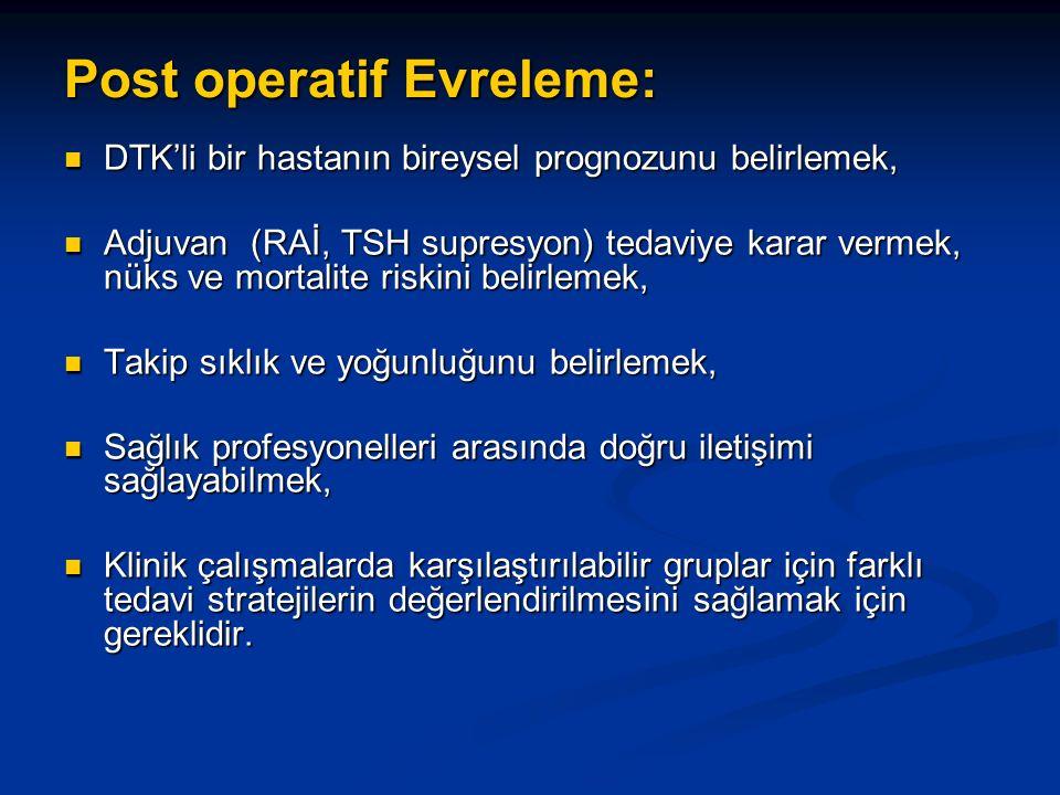 Post operatif Evreleme: