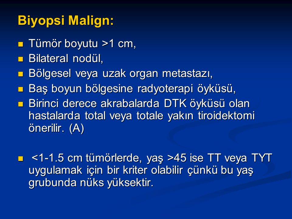 Biyopsi Malign: Tümör boyutu >1 cm, Bilateral nodül,