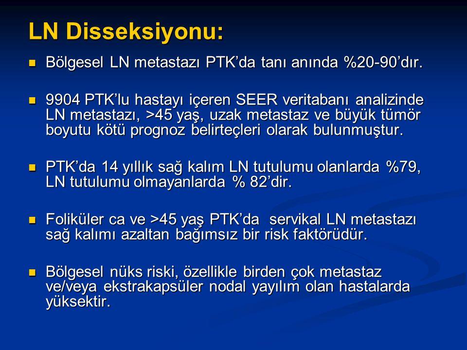LN Disseksiyonu: Bölgesel LN metastazı PTK'da tanı anında %20-90'dır.