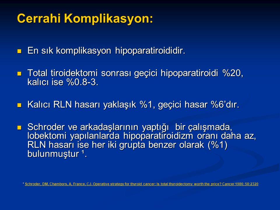 Cerrahi Komplikasyon: