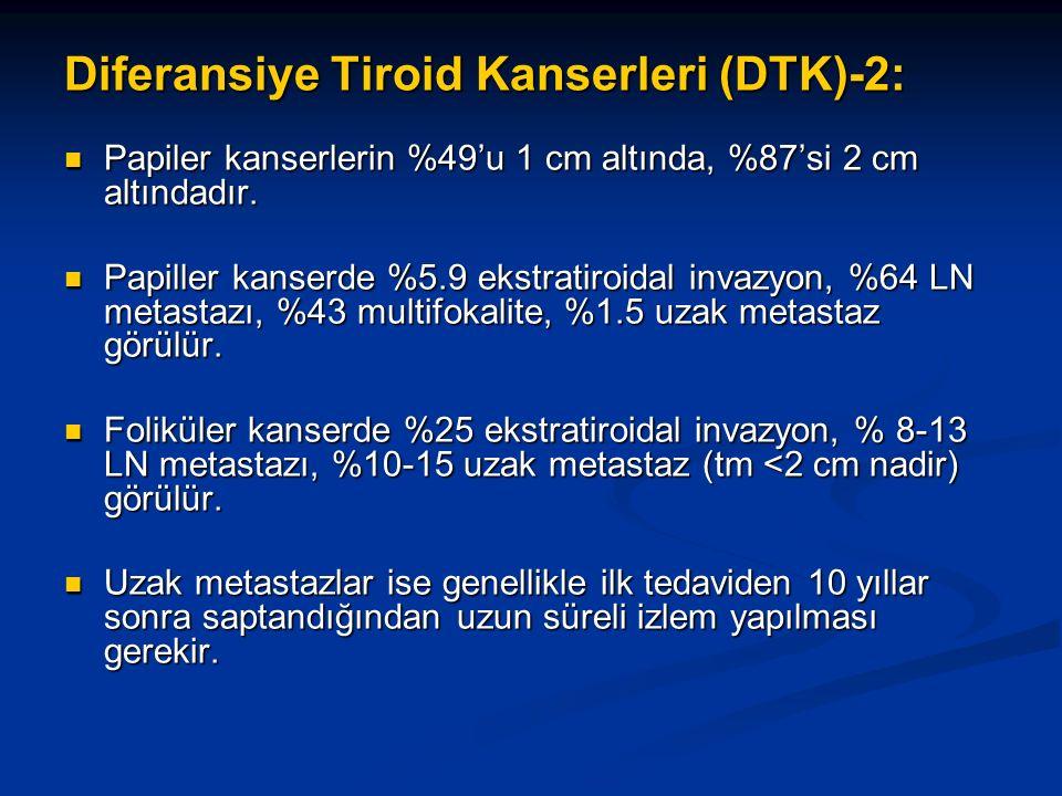 Diferansiye Tiroid Kanserleri (DTK)-2: