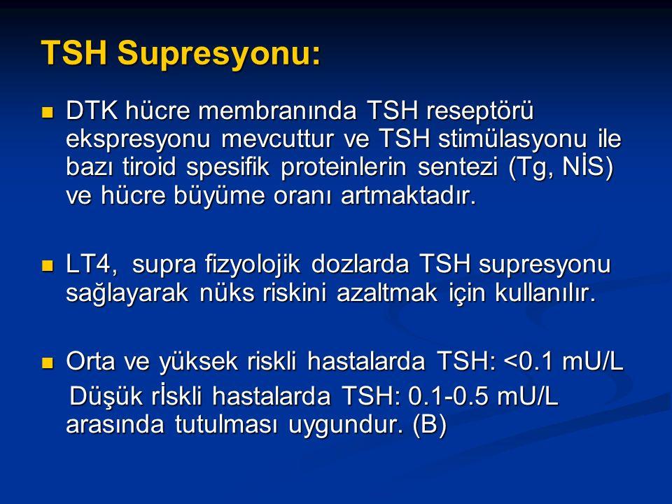 TSH Supresyonu: