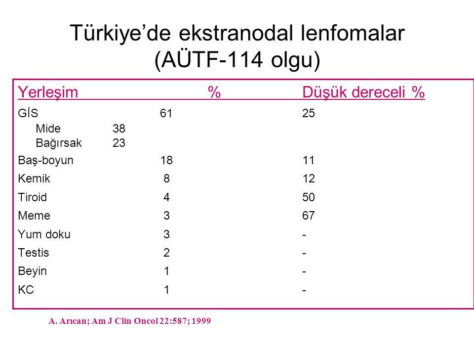 Türkiye'de ekstranodal lenfomalar (AÜTF-114 olgu)