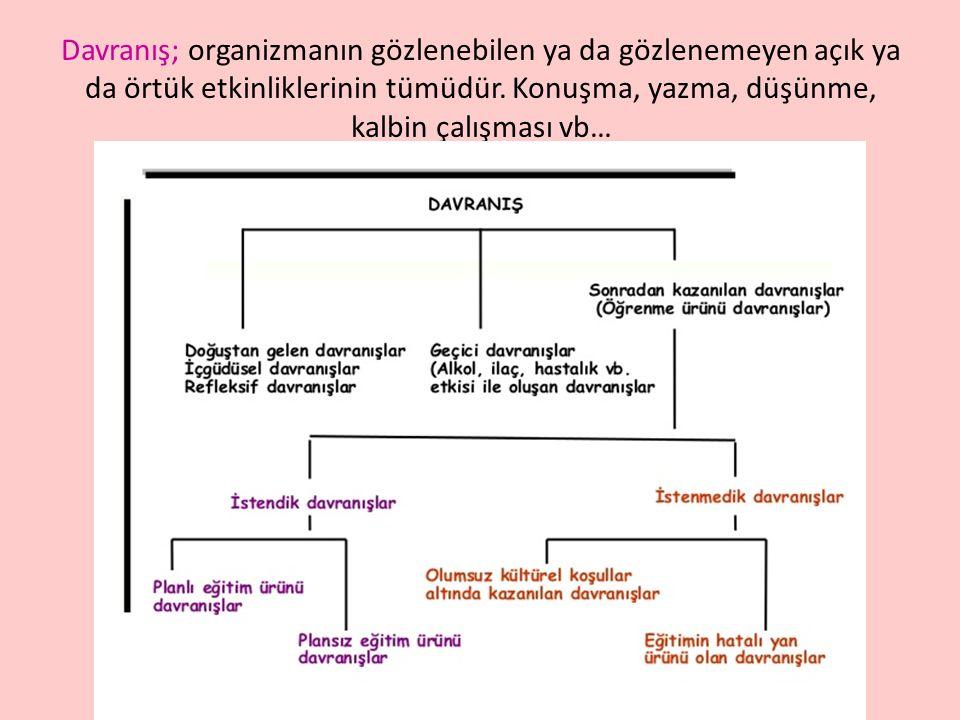 Davranış; organizmanın gözlenebilen ya da gözlenemeyen açık ya da örtük etkinliklerinin tümüdür.