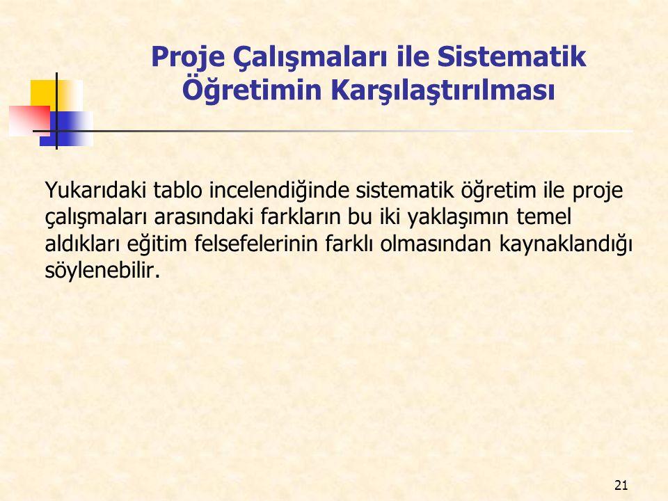 Proje Çalışmaları ile Sistematik Öğretimin Karşılaştırılması