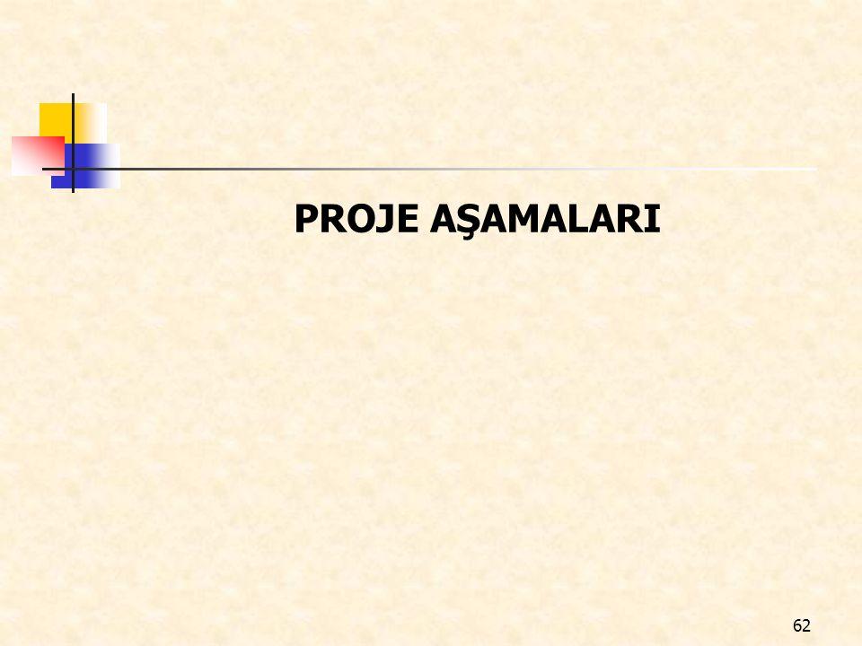PROJE AŞAMALARI