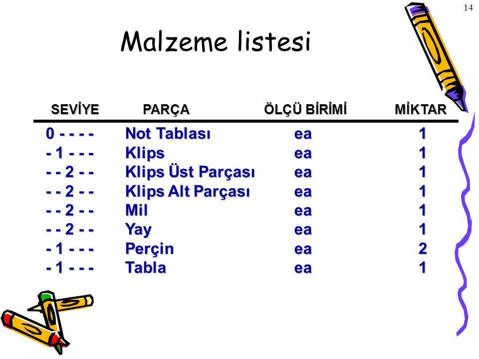 Malzeme listesi 0 - - - - Not Tablası ea 1 - 1 - - - Klips ea 1