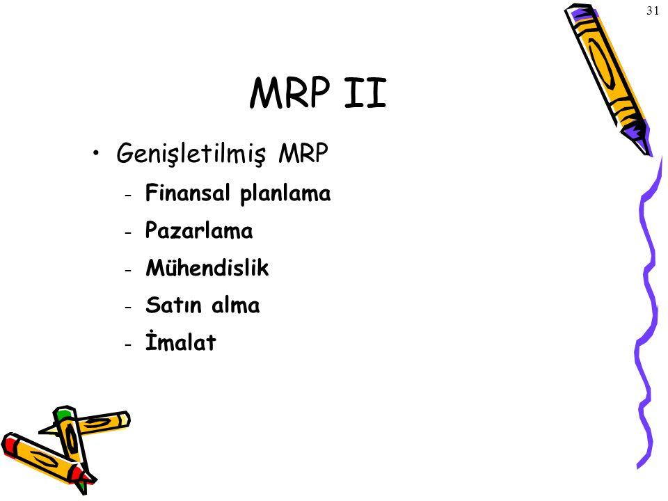MRP II Genişletilmiş MRP Finansal planlama Pazarlama Mühendislik