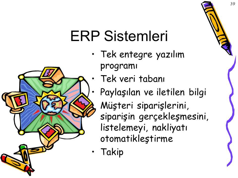 ERP Sistemleri Tek entegre yazılım programı Tek veri tabanı