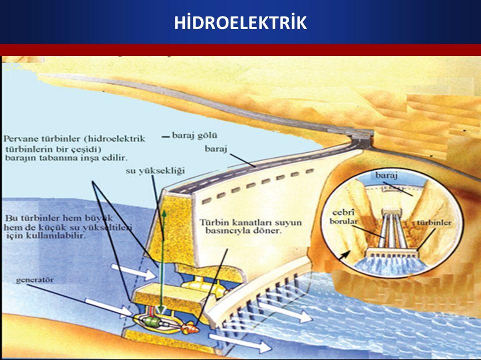 HİDROELEKTRİK