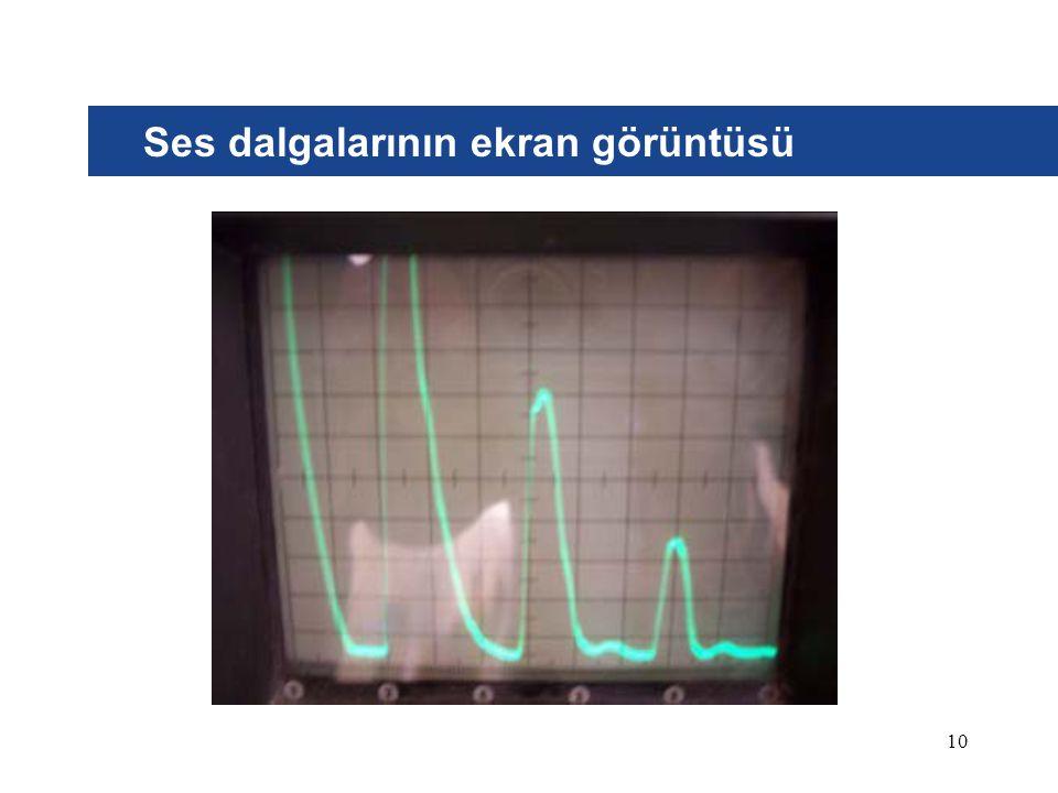 Ses dalgalarının ekran görüntüsü