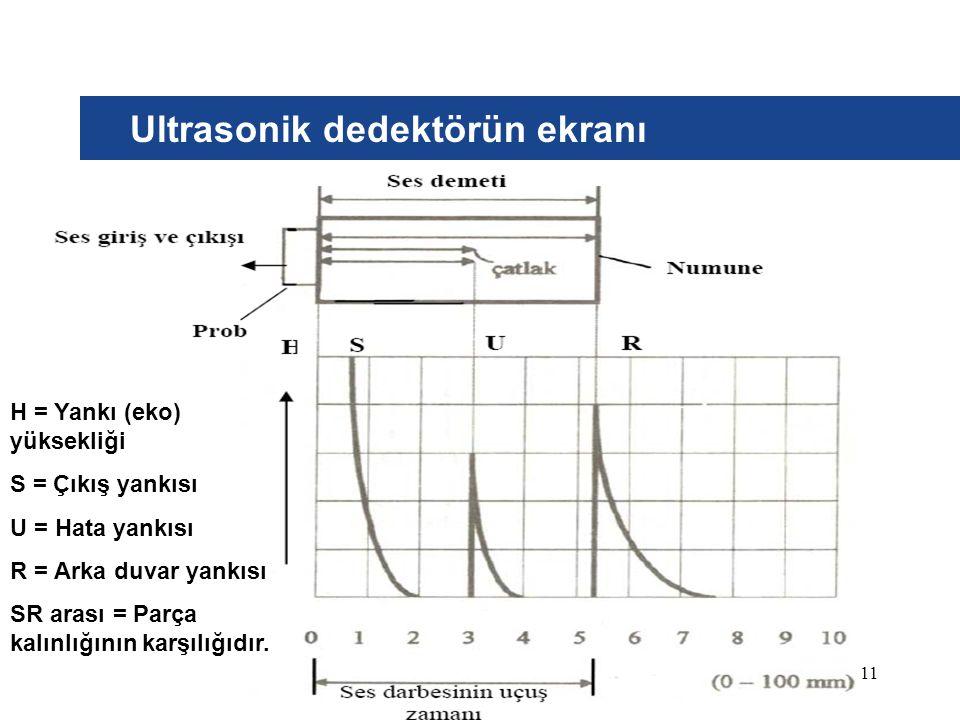 Ultrasonik dedektörün ekranı