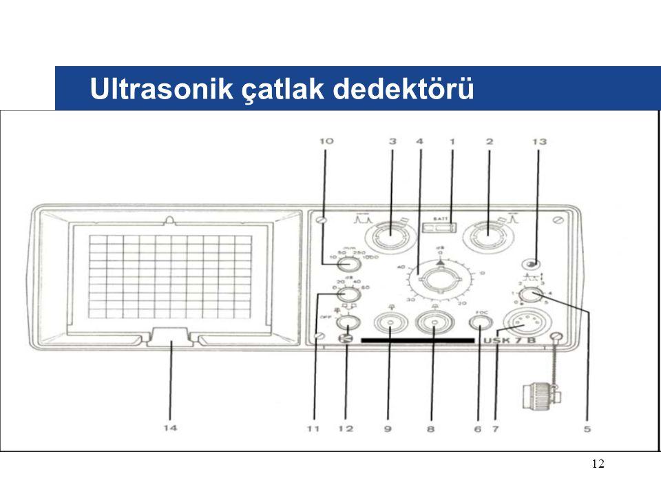Ultrasonik çatlak dedektörü