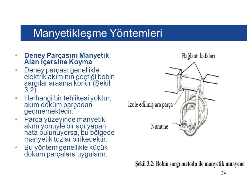 Manyetikleşme Yöntemleri