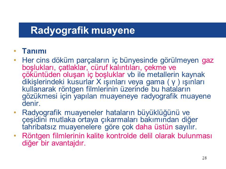 Radyografik muayene Tanımı