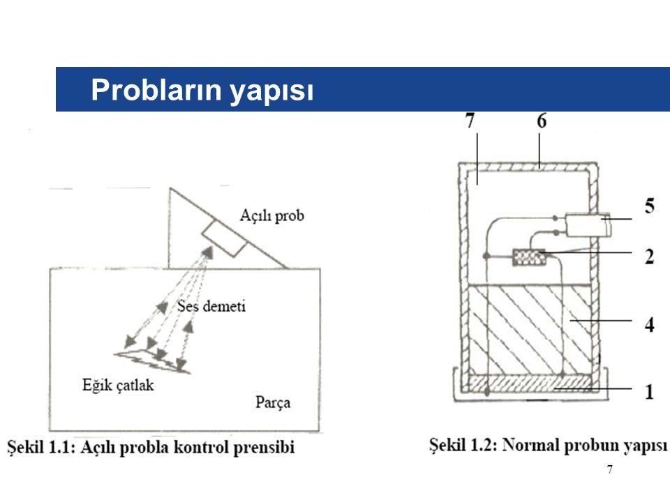 Probların yapısı