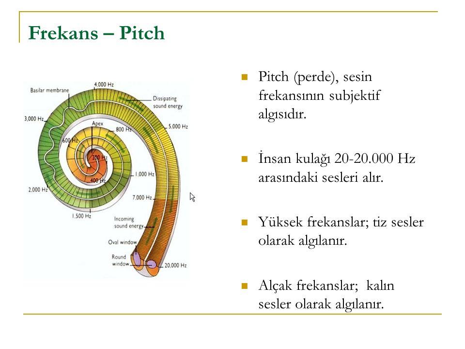 Frekans – Pitch Pitch (perde), sesin frekansının subjektif algısıdır.