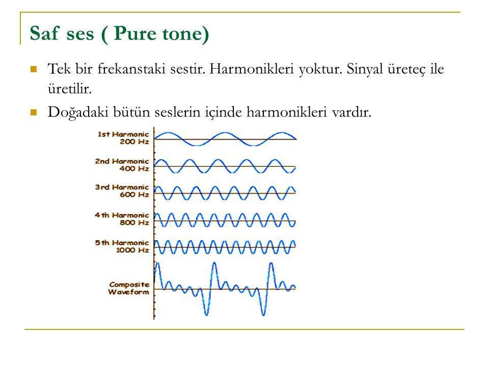 Saf ses ( Pure tone) Tek bir frekanstaki sestir. Harmonikleri yoktur. Sinyal üreteç ile üretilir.