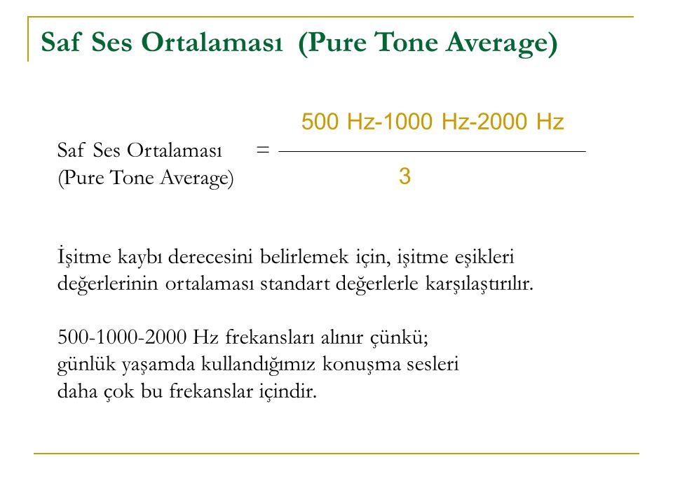 Saf Ses Ortalaması (Pure Tone Average)
