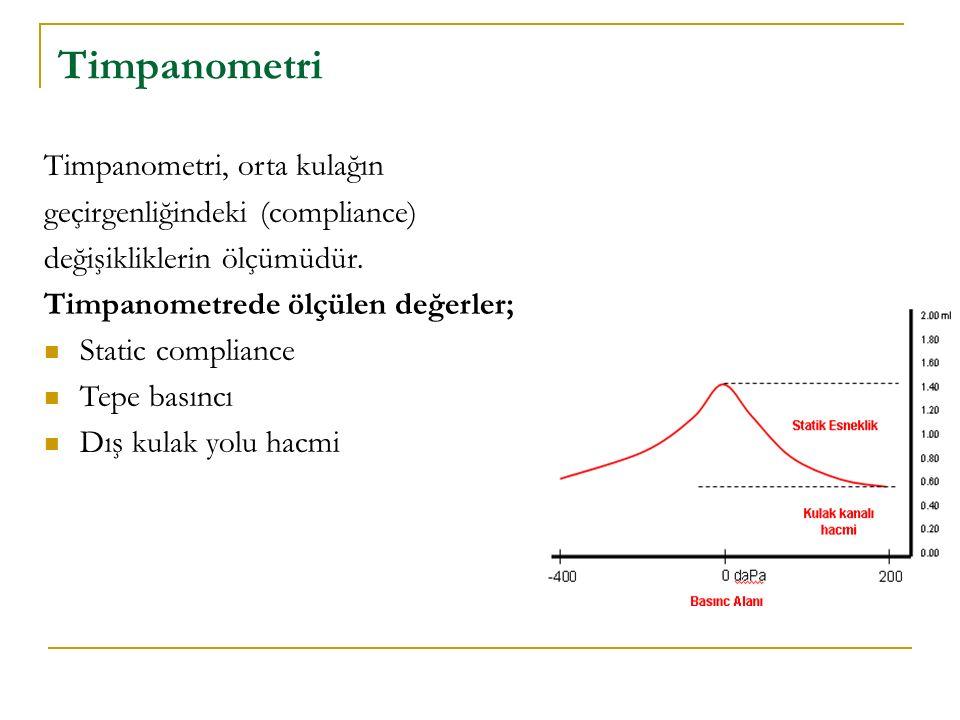 Timpanometri Timpanometri, orta kulağın geçirgenliğindeki (compliance)