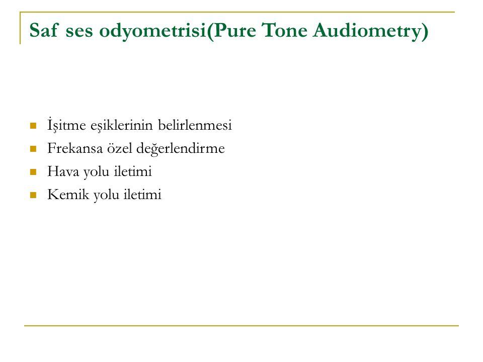 Saf ses odyometrisi(Pure Tone Audiometry)