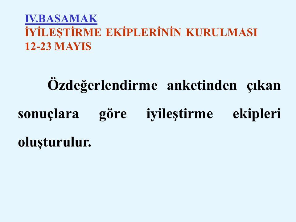 IV.BASAMAK İYİLEŞTİRME EKİPLERİNİN KURULMASI. 12-23 MAYIS.